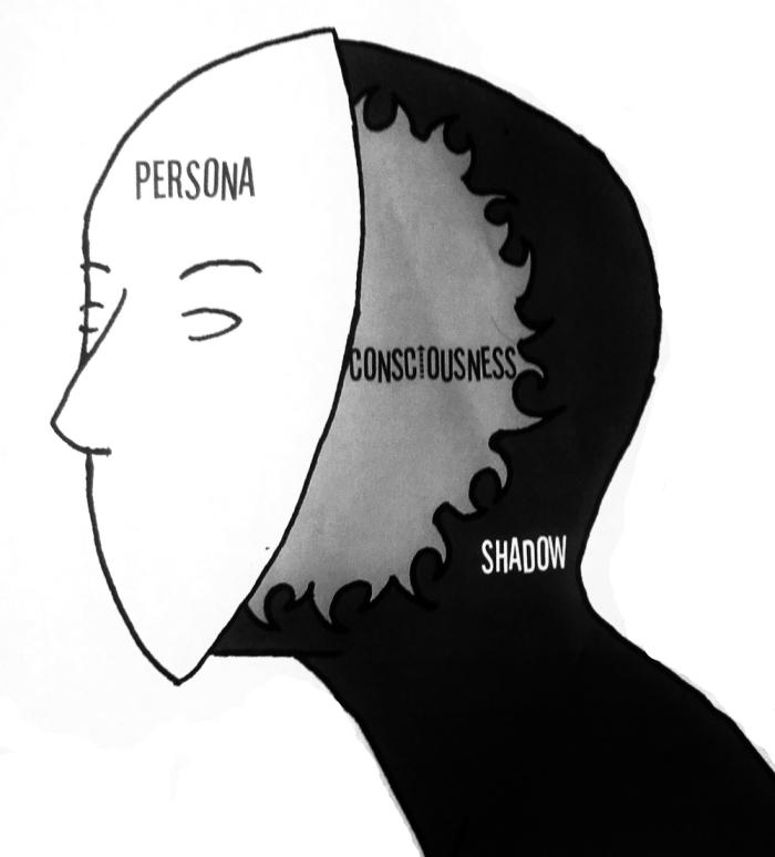 persona-conciousness-shadow